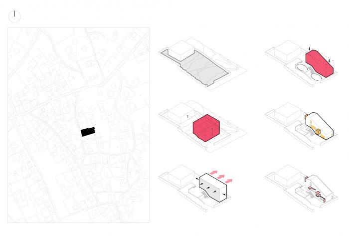 Tharm Architects shtepia e pjerret_planvendosje