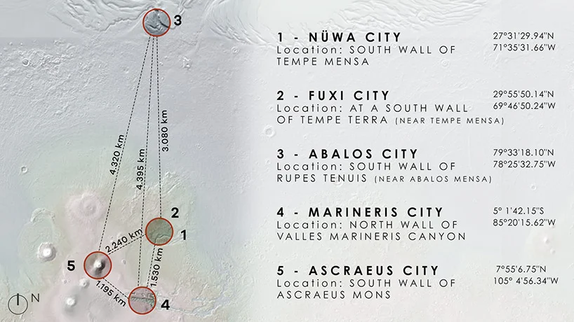 NÜWA CITY MARS ABIBOO STUDIO